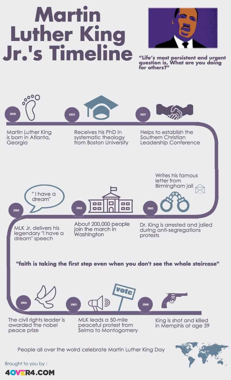 Martin-Luther-King-Infographic