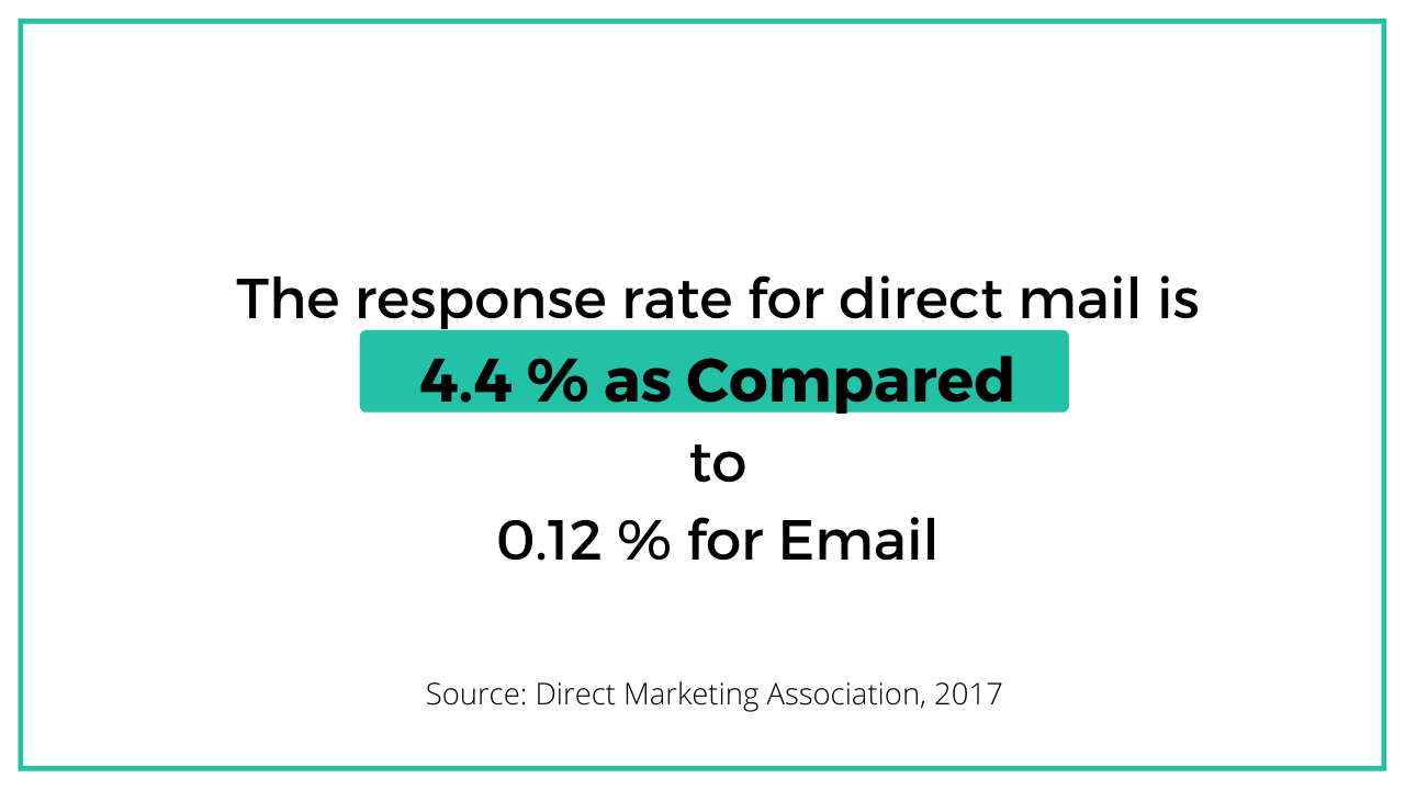 Brilliant Examples Of Direct Mail Marketing - Marketing
